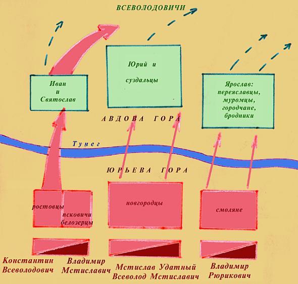 Схема Липицкой битвы